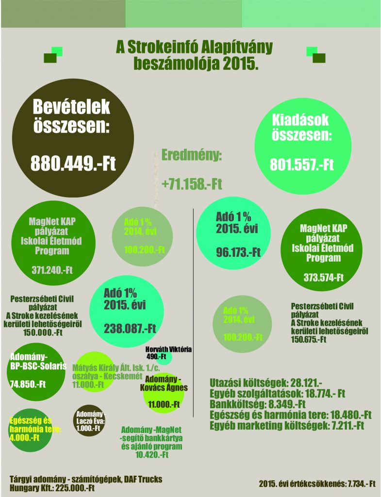 Beszmol2015